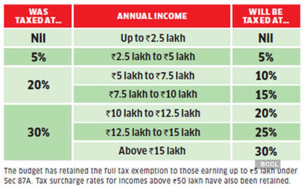 Alternate Tax Regime Section 115BAC