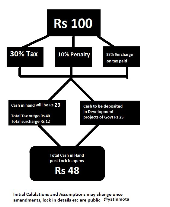 black-money-tax